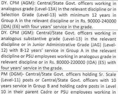 DFCCIL Recruitment 2020 - Jobs Vacancies in Dedicated Freight Corridor Corporation of India LTD, Aligarh 1
