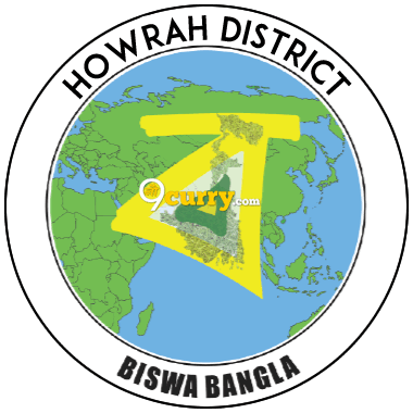 Howrah District, West Bengal